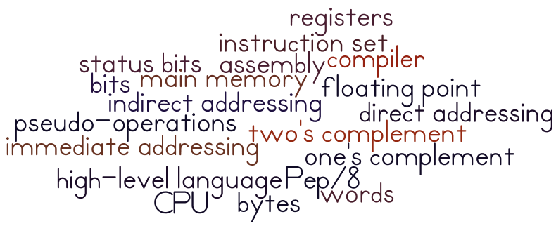 CPS 250: Introduction to Computer Organization/Fall 2013