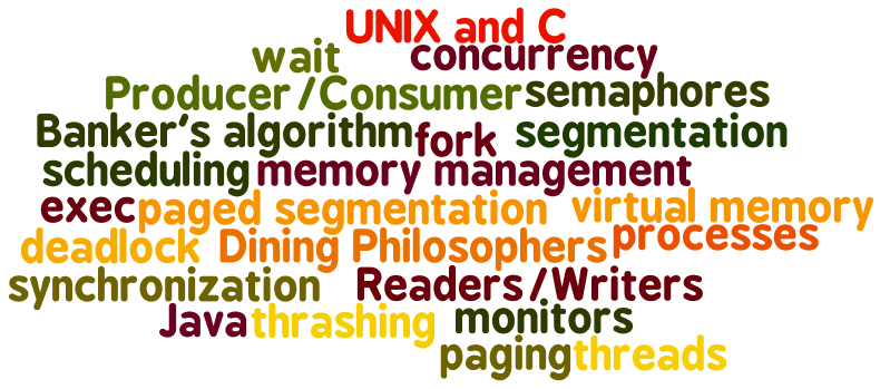 CPS 346: Operating Systems I/Spring 2014